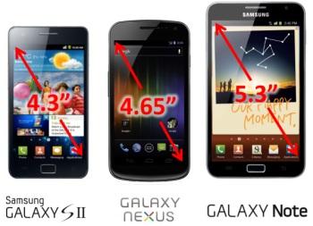 Android comparison